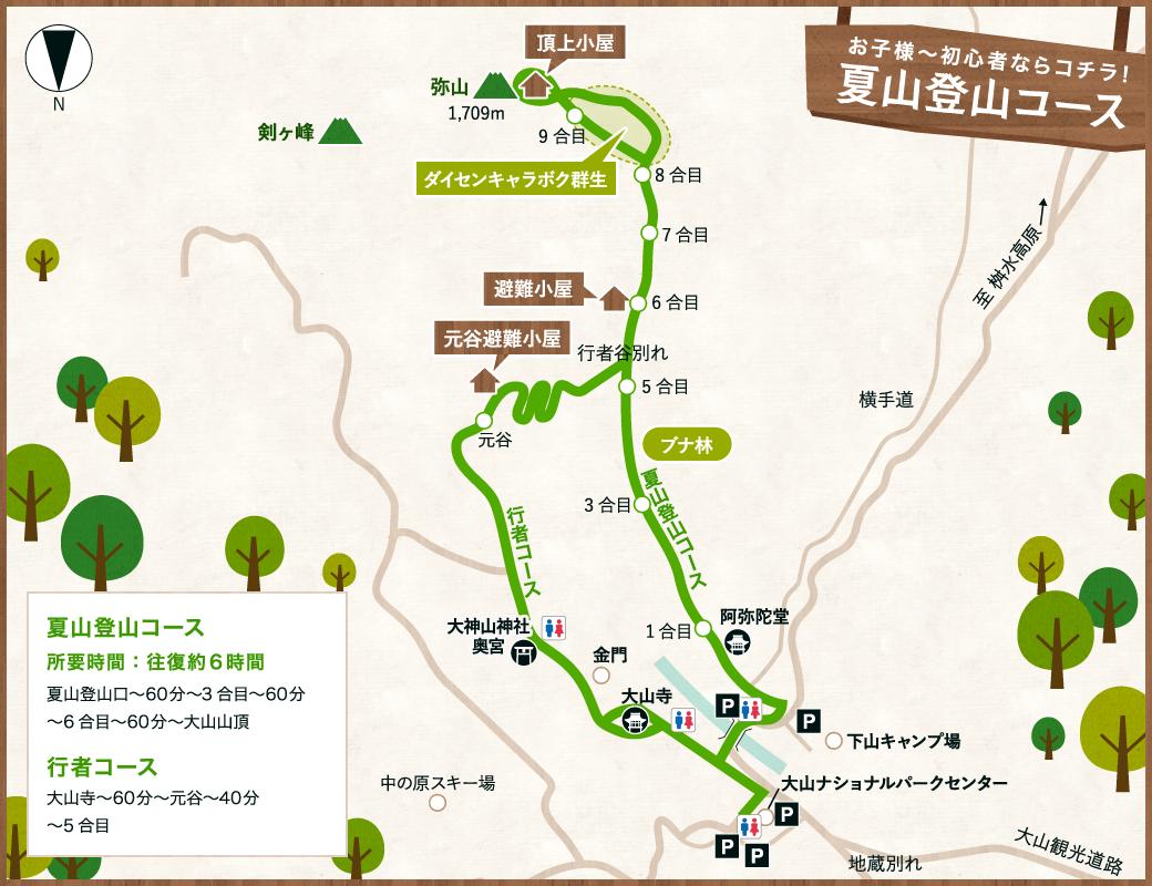 大山登山 夏山登山コースMAP